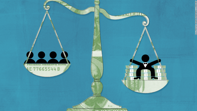 rising inequality, income inequality, global wealth, costs of inequality
